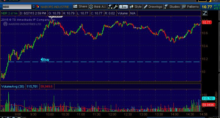 stock picking nbr