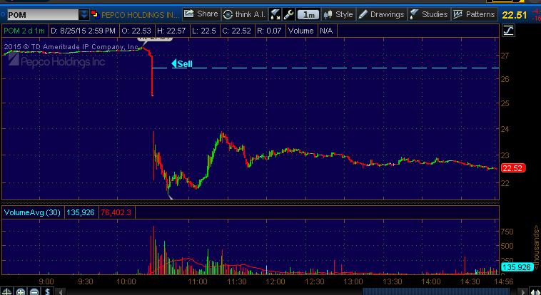 trade alert pom