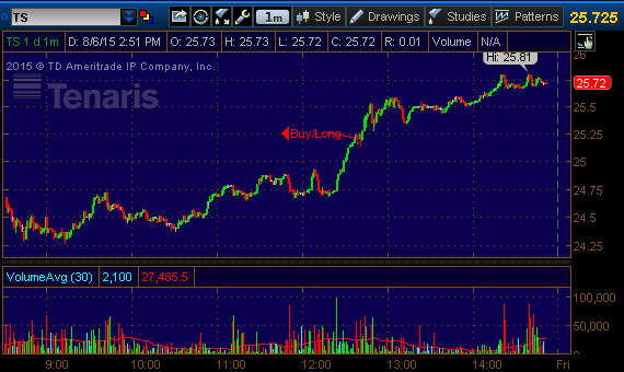 ts stock pick 86