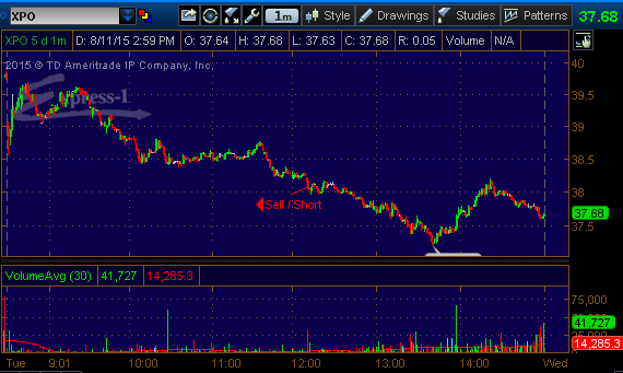 xpo stock pick 81115