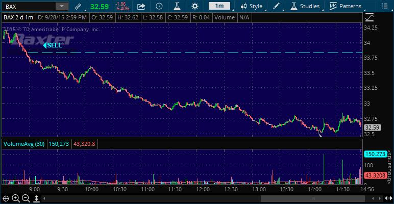 stock picking bax