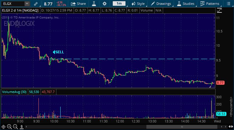 elgx stock picking service