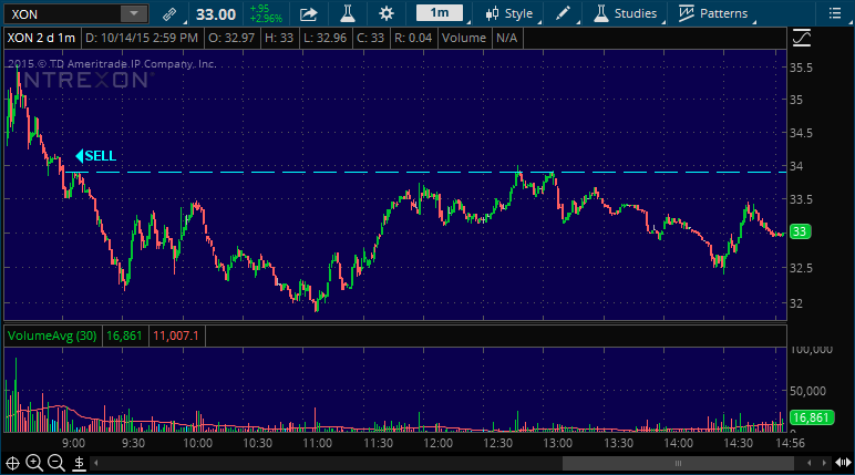 xon stock picking service alert