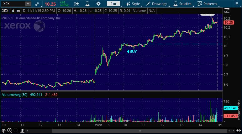stock picking alert service xrx