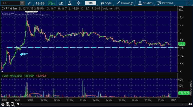 cnp stock picking service alert