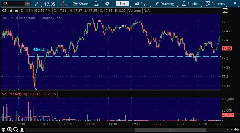 cs stock pick alert service