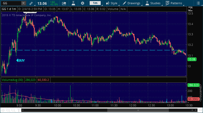 gg stock picking alert service
