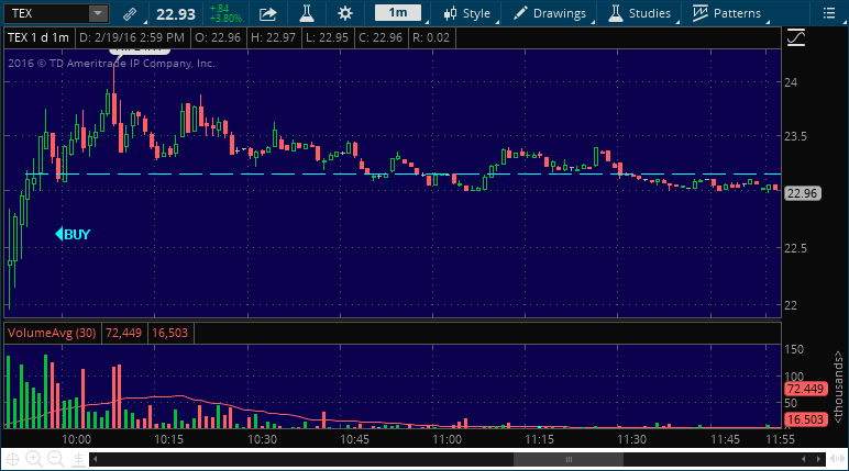 tex stock market alert