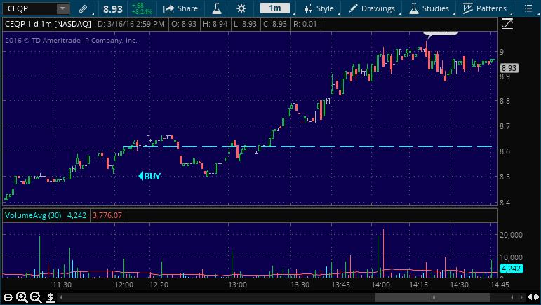 ceqp buy stock pick alert