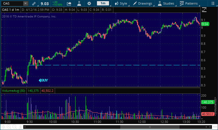 oas buy stock alert
