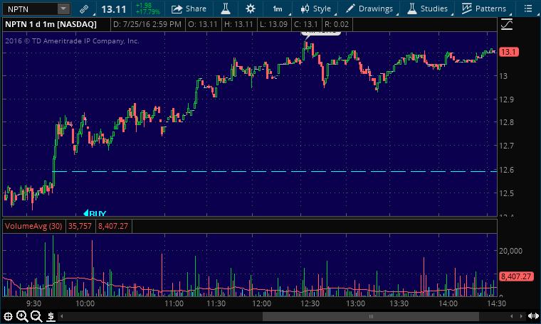 nptn buy stock alert